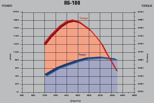 08LamborghiniR6-100tehot