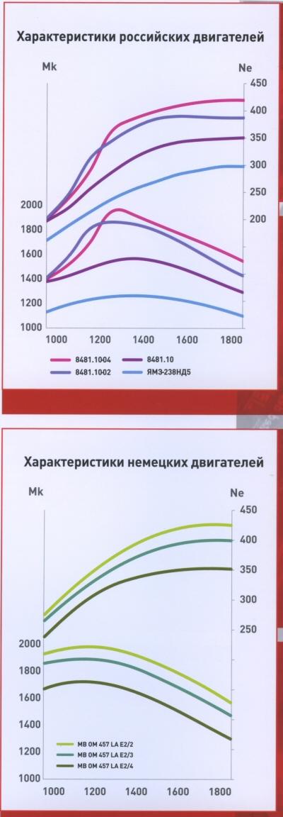 11KirovetsK-744tehot