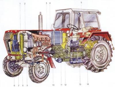 70ZT300