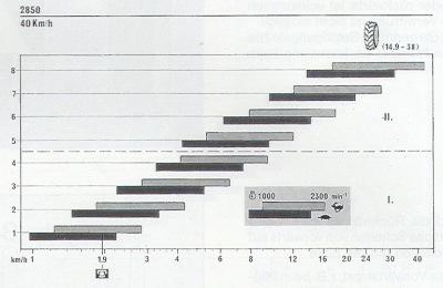 87JD2850nopeudet